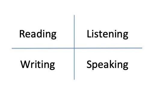 誰でも英語4技能を一日で受験可能な 英検CBT® をご存知ですか?